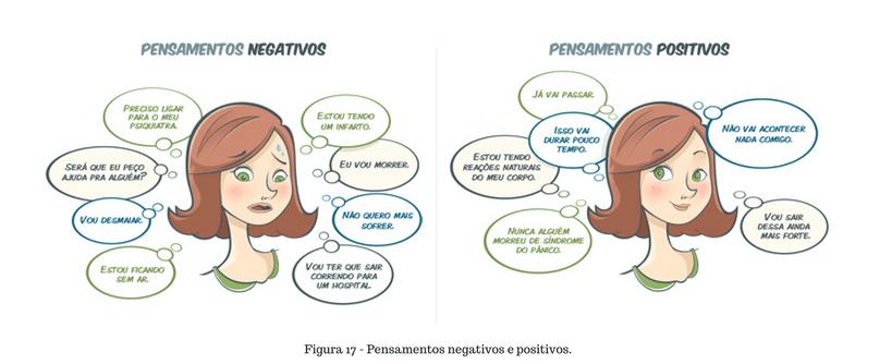 pensamentos positivos e negativos sobre ansiedade
